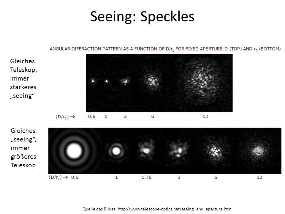 """Seeing: Speckles Gleiches Teleskop, immer stärkeres """"seeing Gleiches"""