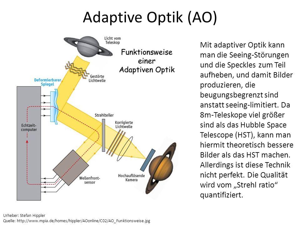 Adaptive Optik (AO)