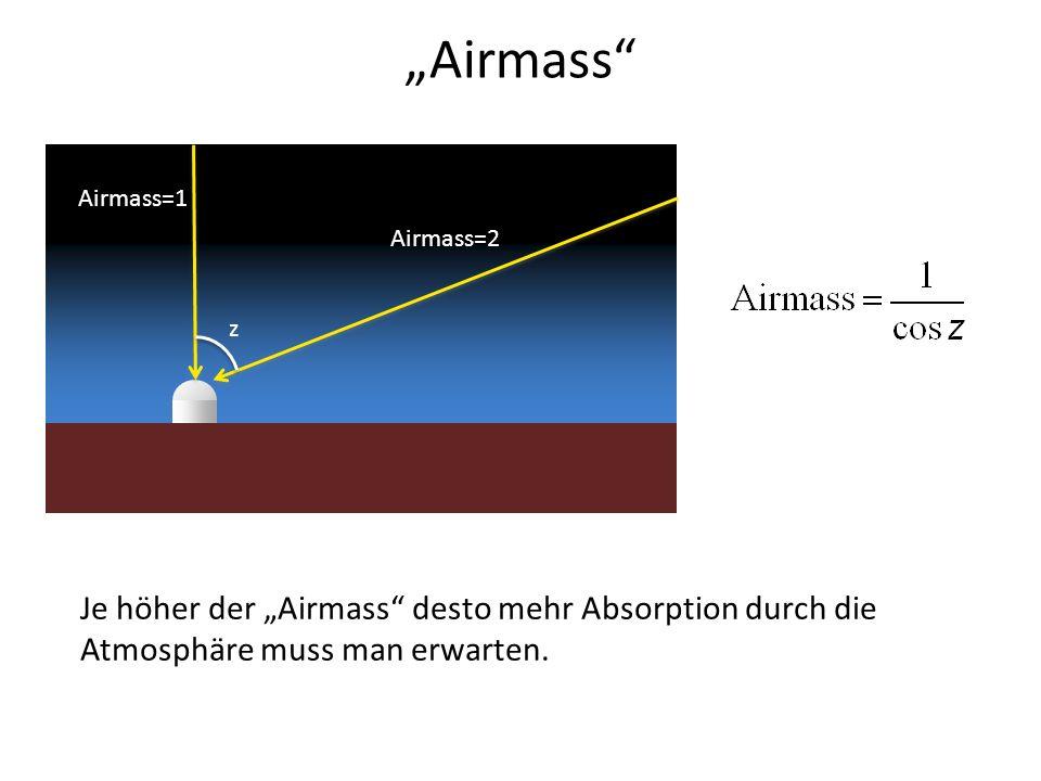 """""""Airmass Airmass=1. Airmass=2. z."""