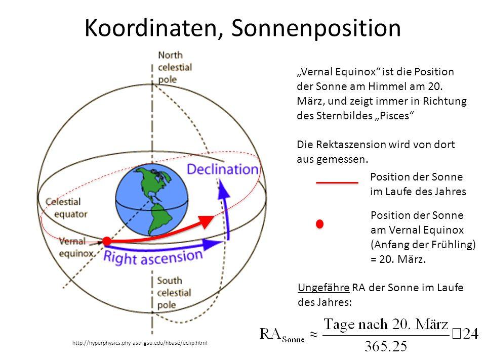 Koordinaten, Sonnenposition