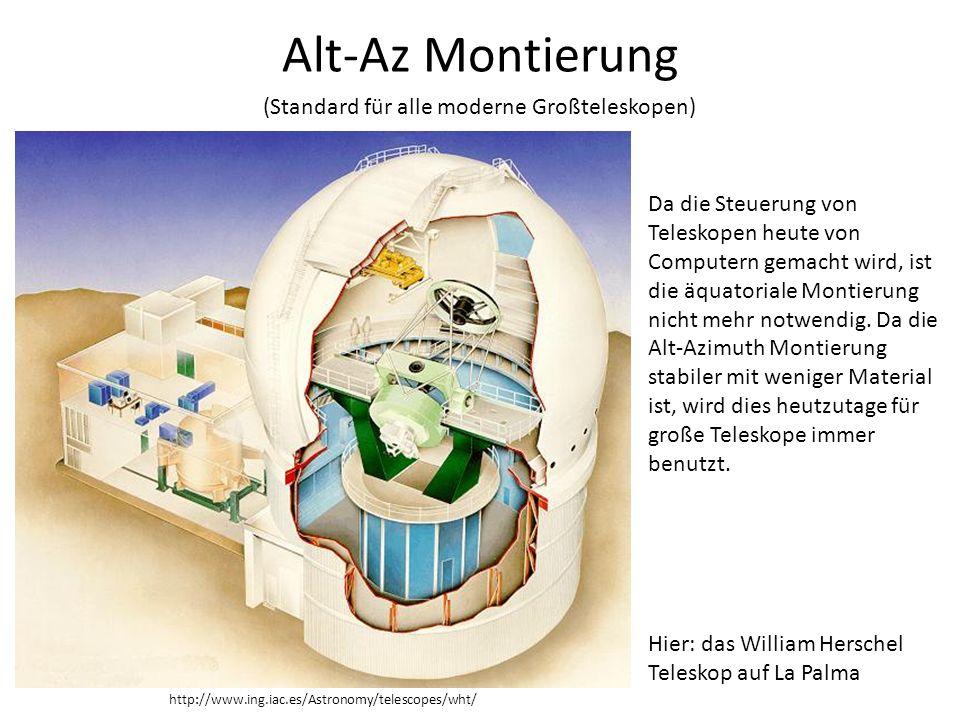 Alt-Az Montierung (Standard für alle moderne Großteleskopen)