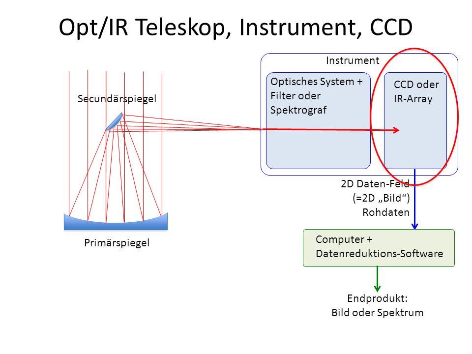 Opt/IR Teleskop, Instrument, CCD