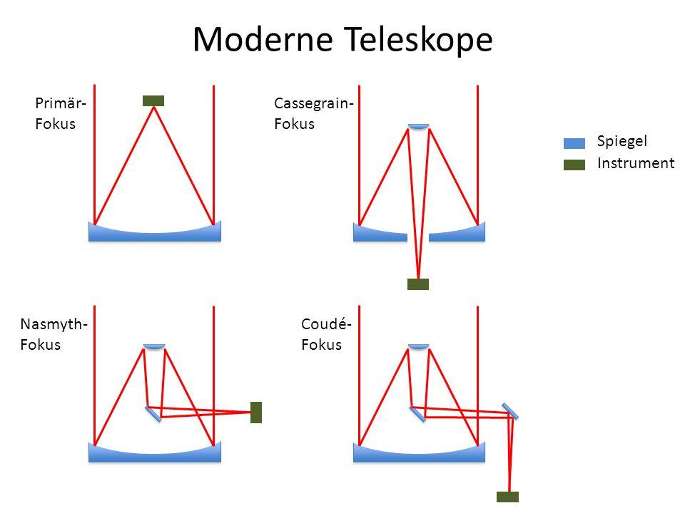 Moderne Teleskope Primär- Fokus Cassegrain- Fokus Spiegel Instrument