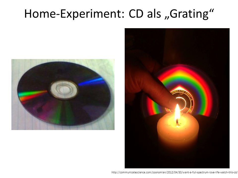 """Home-Experiment: CD als """"Grating"""