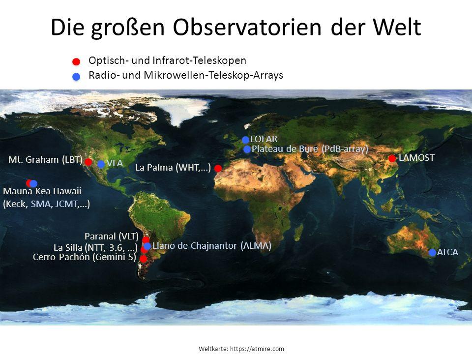 Die großen Observatorien der Welt