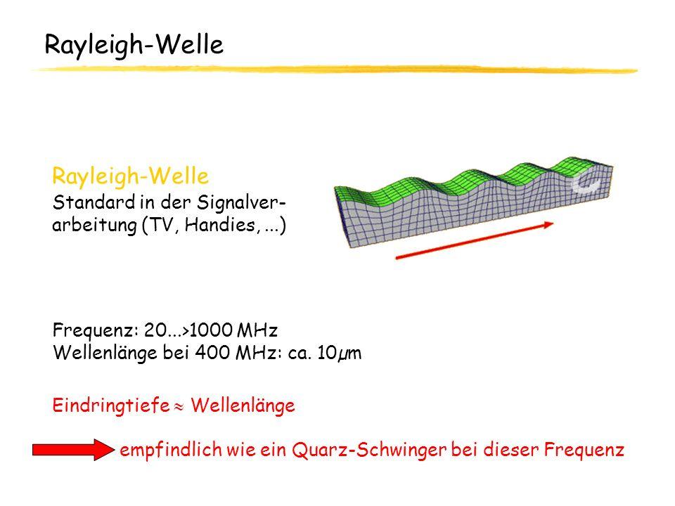 Rayleigh-Welle Rayleigh-Welle
