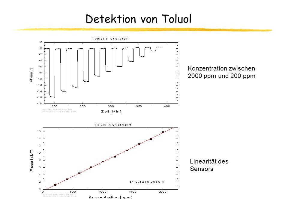 Detektion von Toluol Konzentration zwischen 2000 ppm und 200 ppm