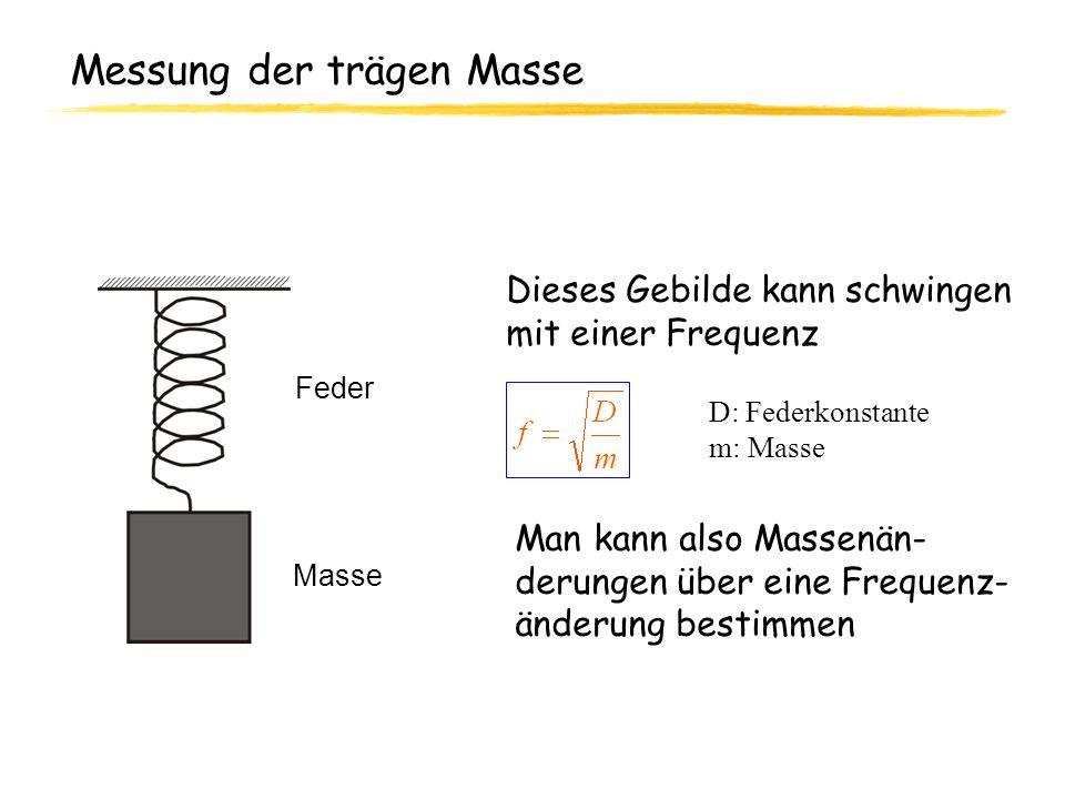 Messung der trägen Masse