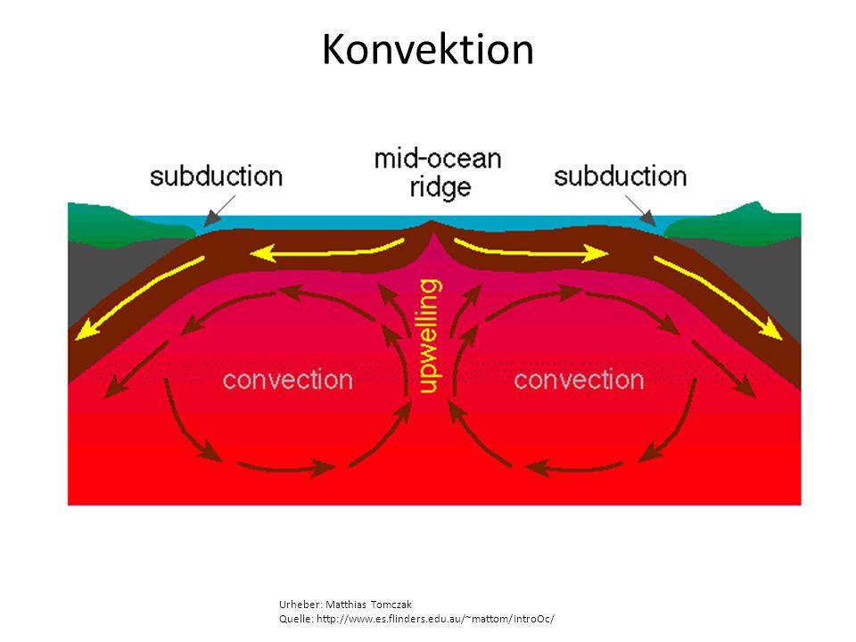 Konvektion Urheber: Matthias Tomczak