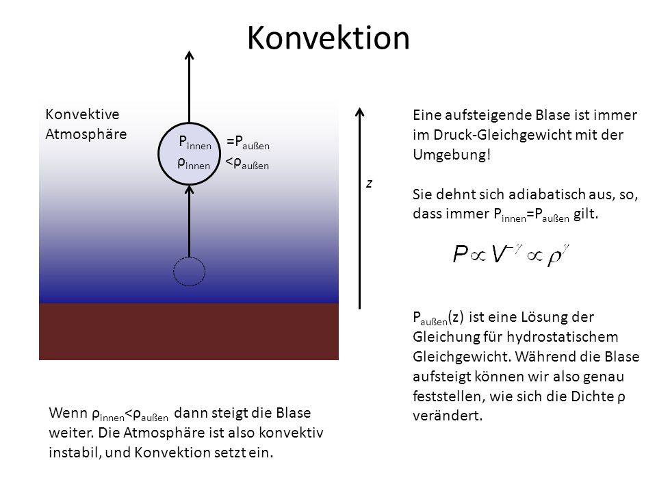 Konvektion Konvektive Atmosphäre Eine aufsteigende Blase ist immer