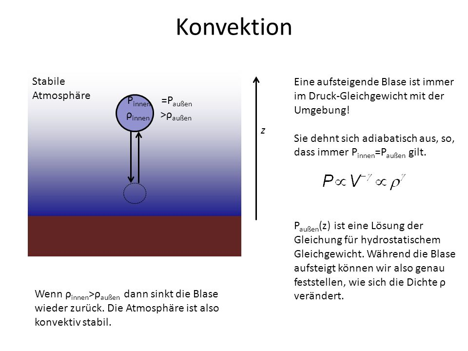 Konvektion Stabile Atmosphäre Eine aufsteigende Blase ist immer