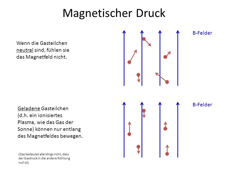 Magnetischer Druck B-Felder Wenn die Gasteilchen
