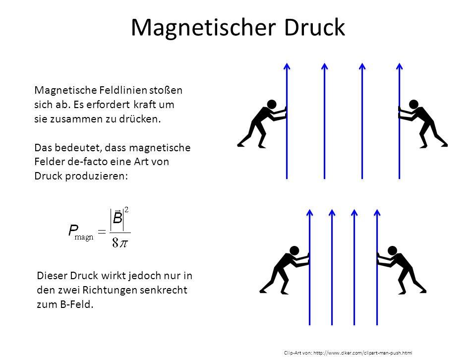 Magnetischer Druck Magnetische Feldlinien stoßen