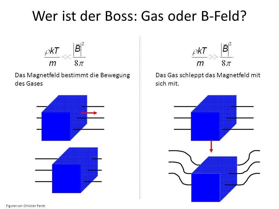 Wer ist der Boss: Gas oder B-Feld