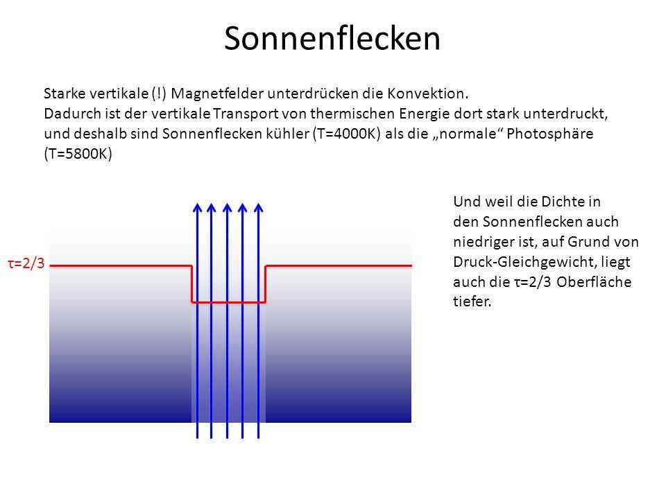 Sonnenflecken Starke vertikale (!) Magnetfelder unterdrücken die Konvektion.