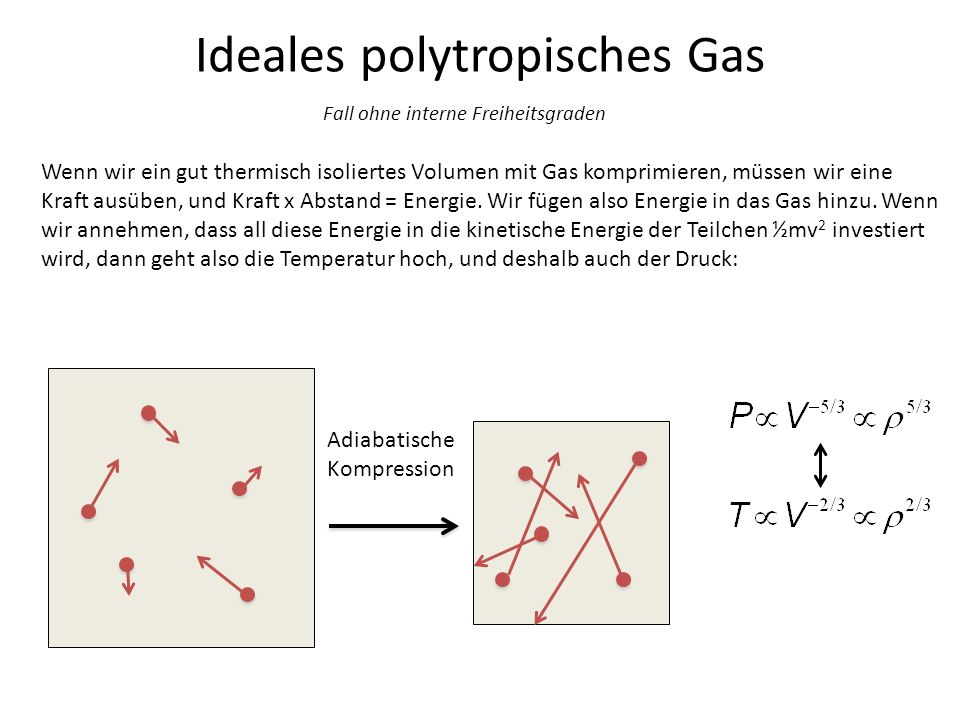 Ideales polytropisches Gas