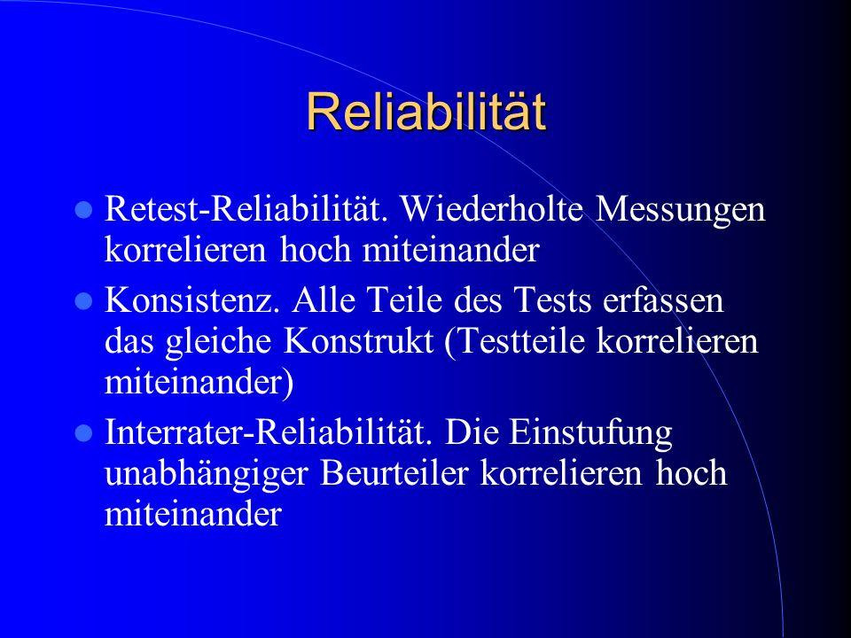 Reliabilität Retest-Reliabilität. Wiederholte Messungen korrelieren hoch miteinander.