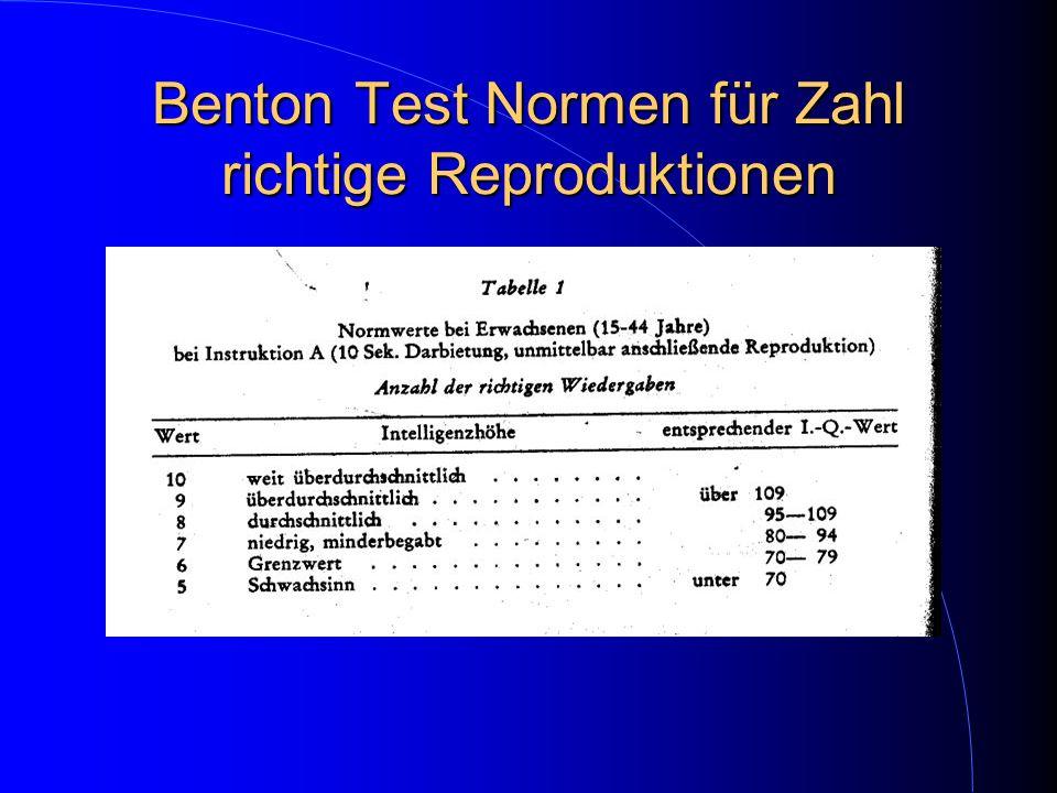 Benton Test Normen für Zahl richtige Reproduktionen