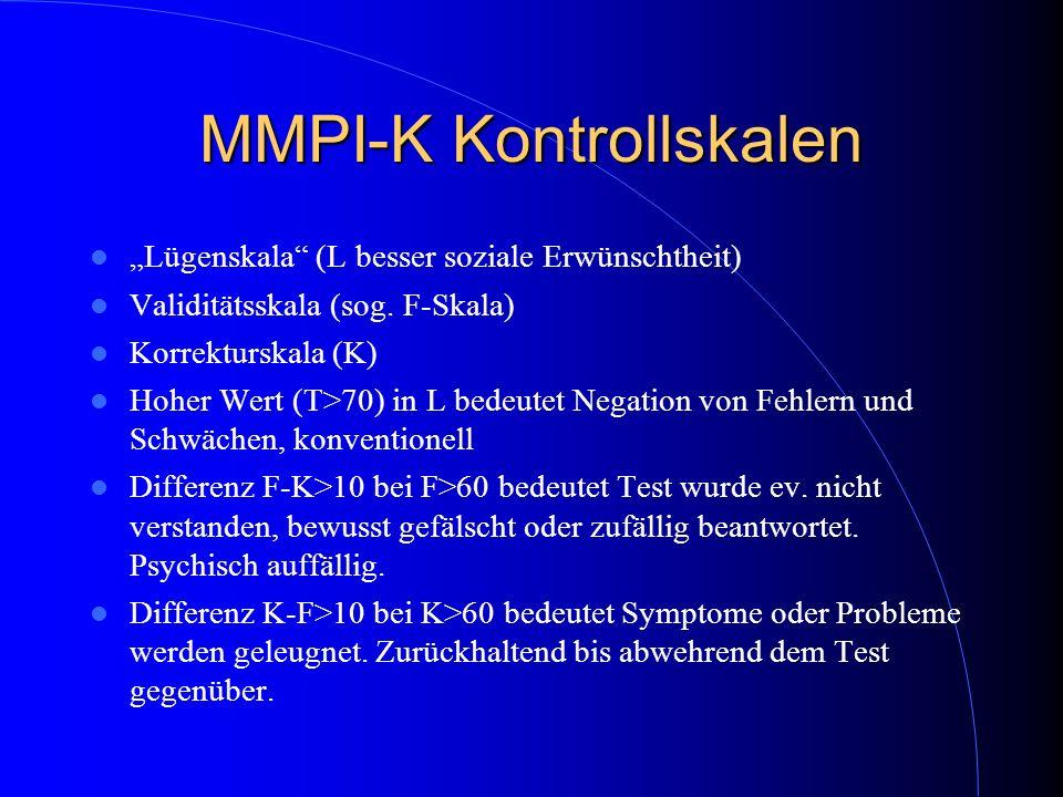 MMPI-K Kontrollskalen