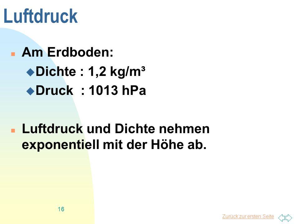 Luftdruck Am Erdboden: Dichte : 1,2 kg/m³ Druck : 1013 hPa