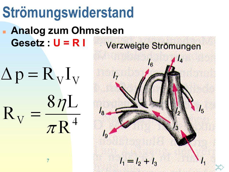 Strömungswiderstand Analog zum Ohmschen Gesetz : U = R I