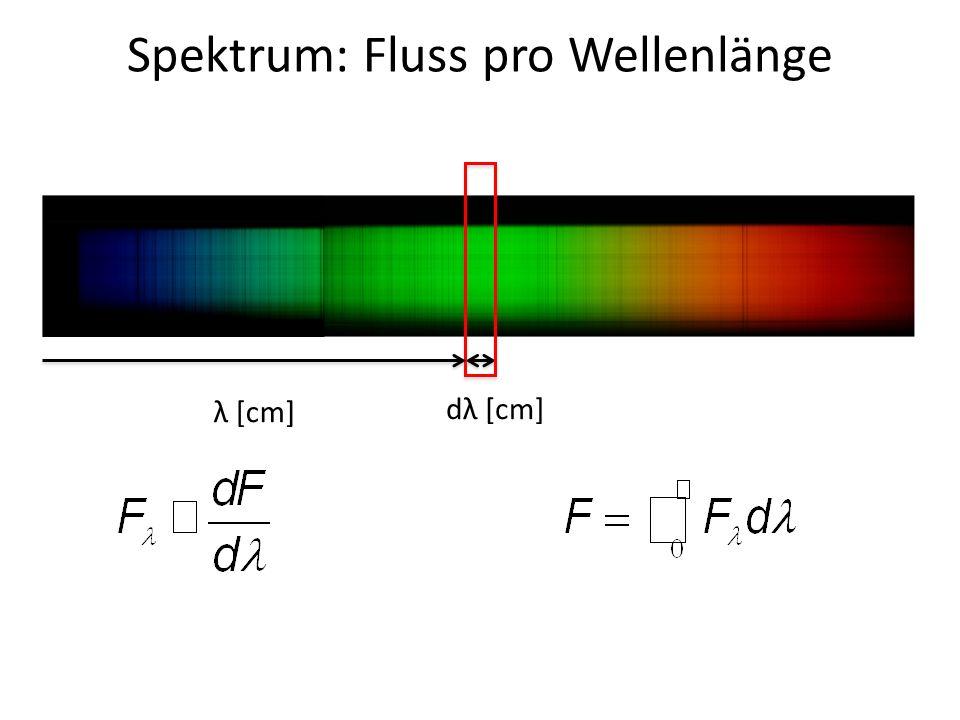 Spektrum: Fluss pro Wellenlänge