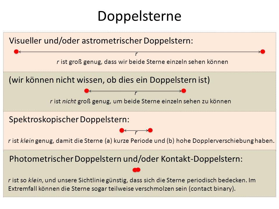 Doppelsterne Visueller und/oder astrometrischer Doppelstern: