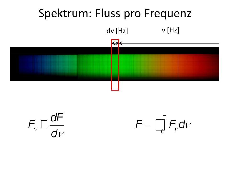 Spektrum: Fluss pro Frequenz