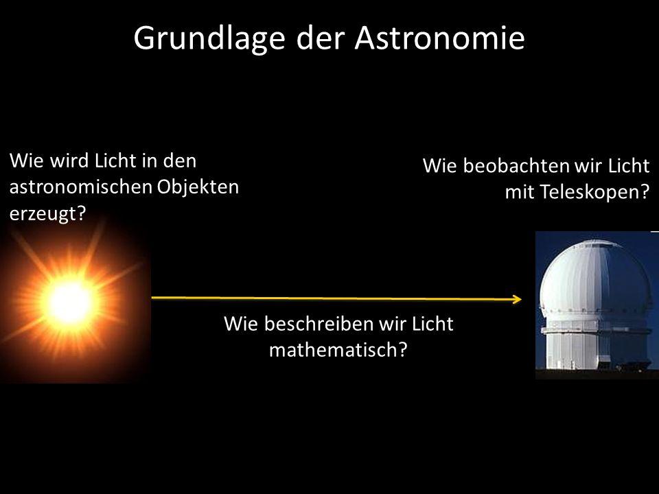 Grundlage der Astronomie