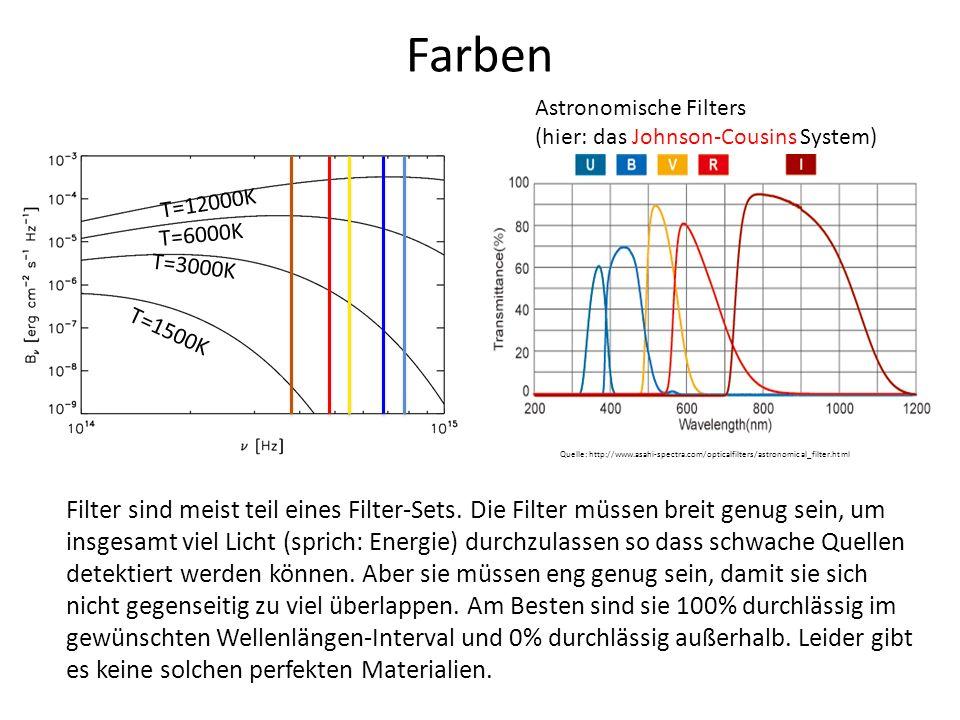 Farben Astronomische Filters. (hier: das Johnson-Cousins System) T=12000K. T=6000K. T=3000K. T=1500K.