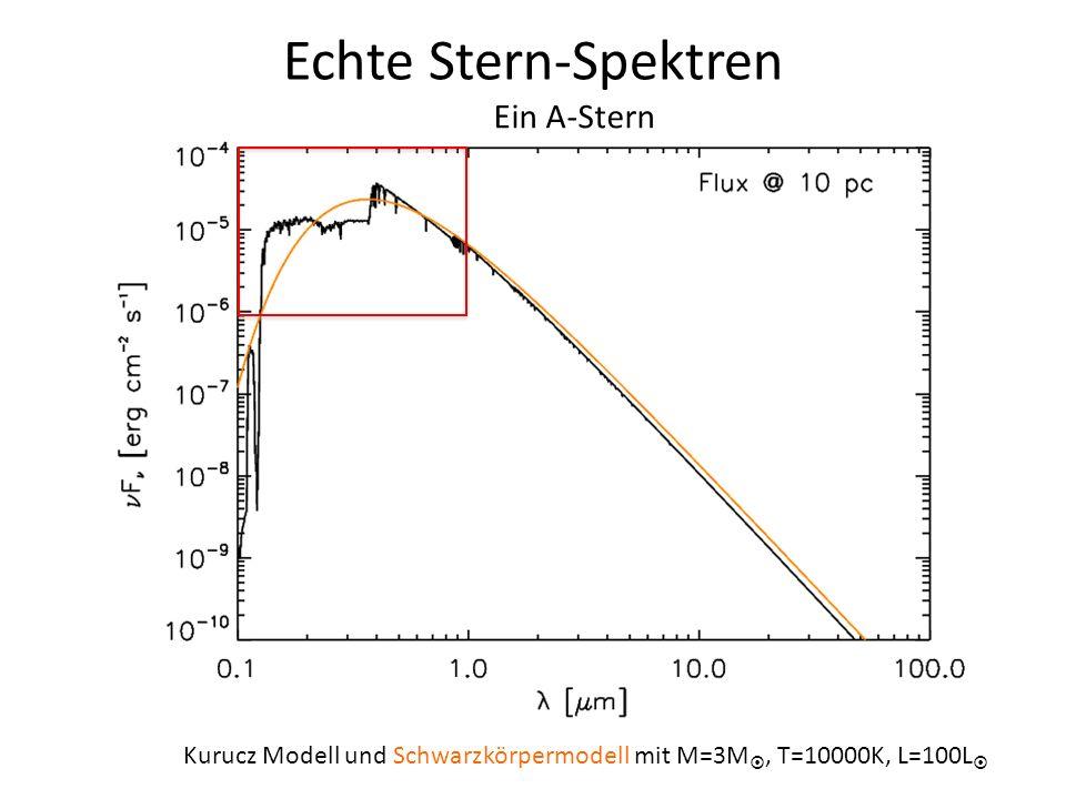 Echte Stern-Spektren Ein A-Stern