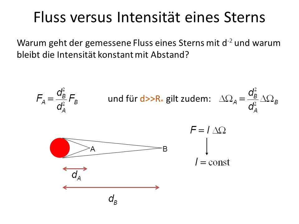 Fluss versus Intensität eines Sterns