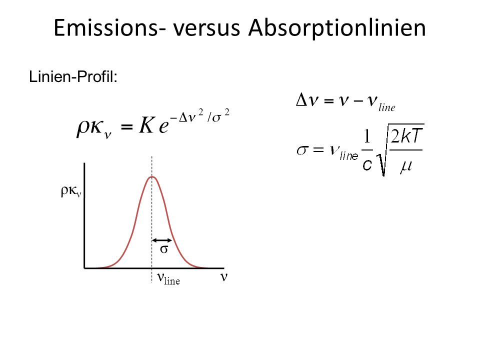 Emissions- versus Absorptionlinien