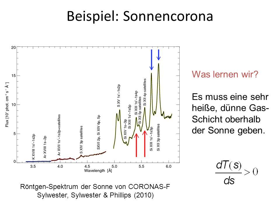 Beispiel: Sonnencorona