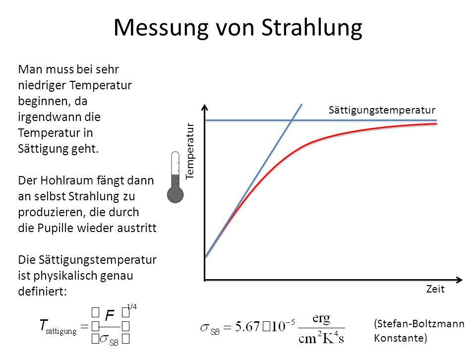 Messung von Strahlung Man muss bei sehr niedriger Temperatur beginnen, da. irgendwann die Temperatur in.