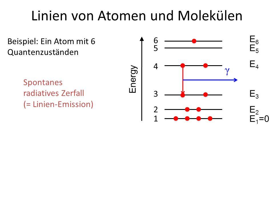 Linien von Atomen und Molekülen
