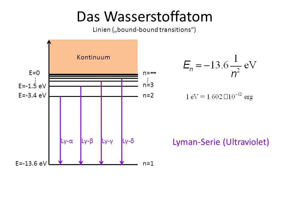 Das Wasserstoffatom Lyman-Serie (Ultraviolet)