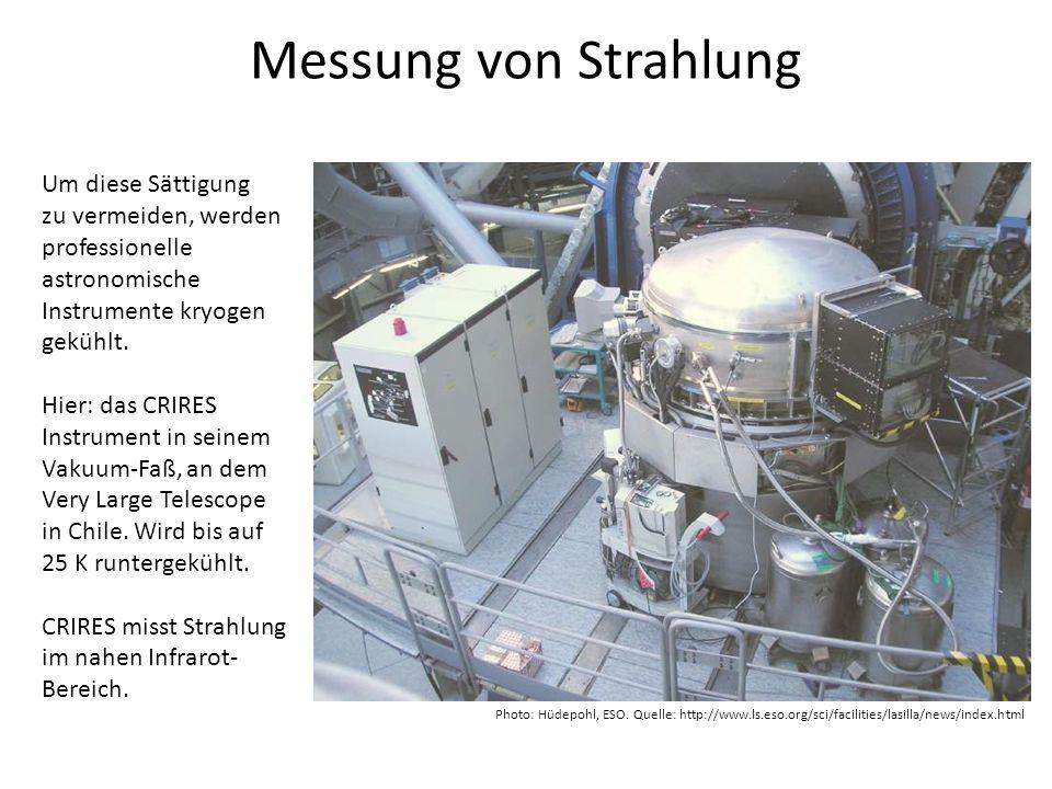 Messung von Strahlung Um diese Sättigung