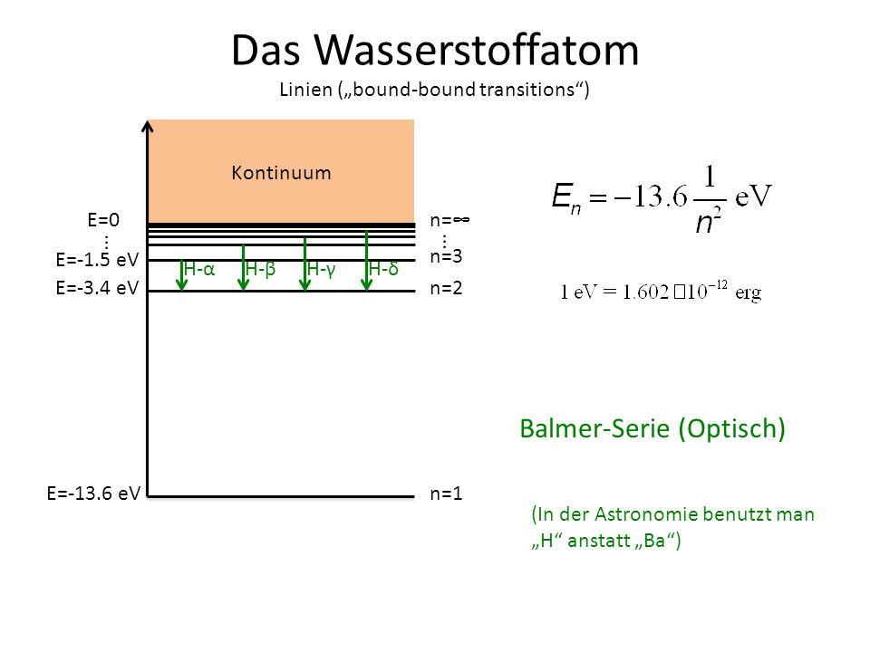 Das Wasserstoffatom Balmer-Serie (Optisch)