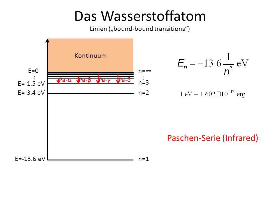 Das Wasserstoffatom Paschen-Serie (Infrared)