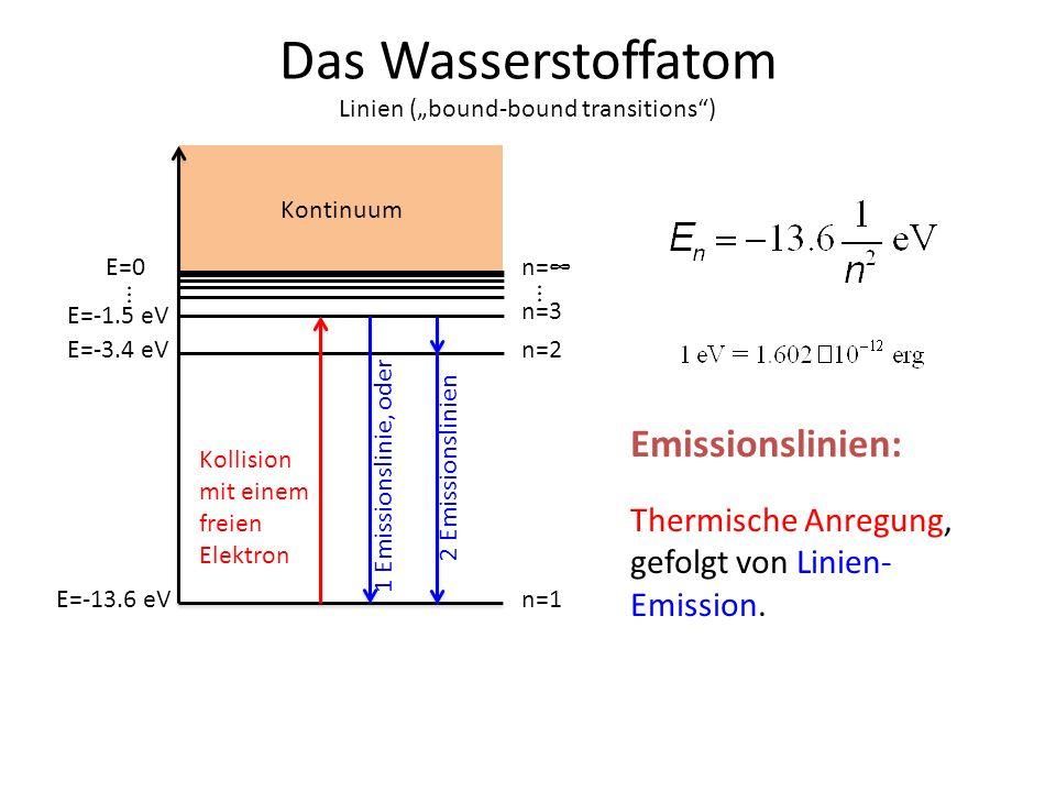 Das Wasserstoffatom Emissionslinien: Thermische Anregung,