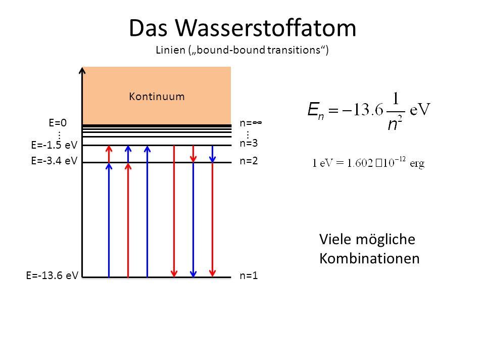 Das Wasserstoffatom Viele mögliche Kombinationen
