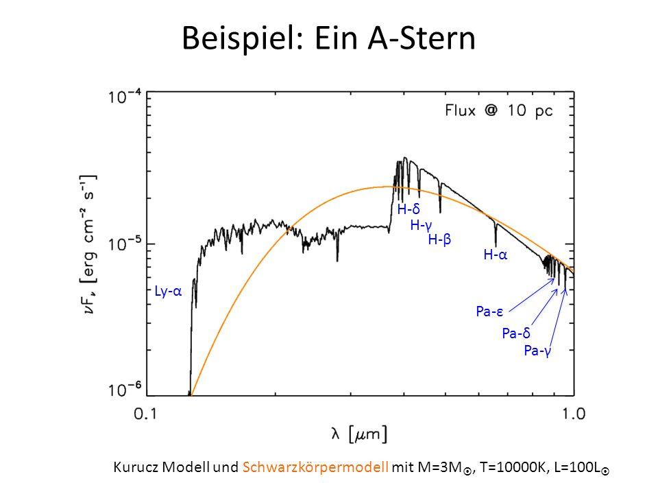 Beispiel: Ein A-Stern H-δ H-γ H-β H-α Ly-α Pa-ε Pa-δ Pa-γ