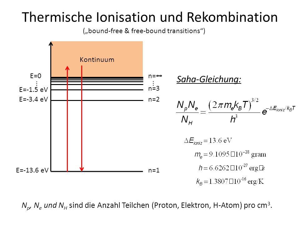 Thermische Ionisation und Rekombination