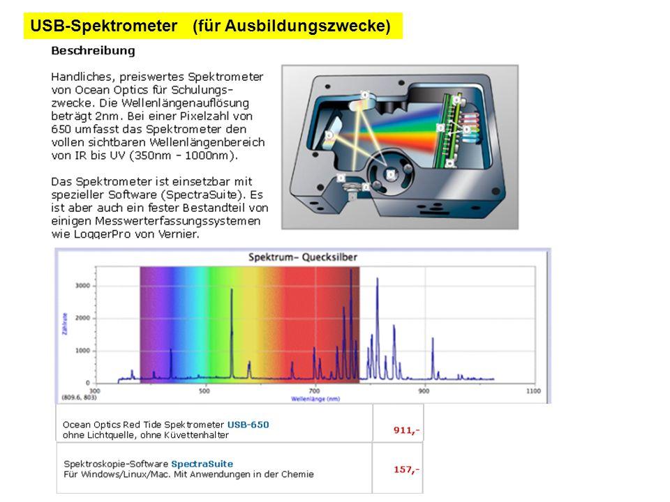 USB-Spektrometer (für Ausbildungszwecke)