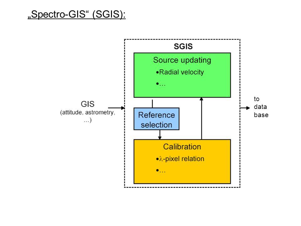 """""""Spectro-GIS (SGIS):"""