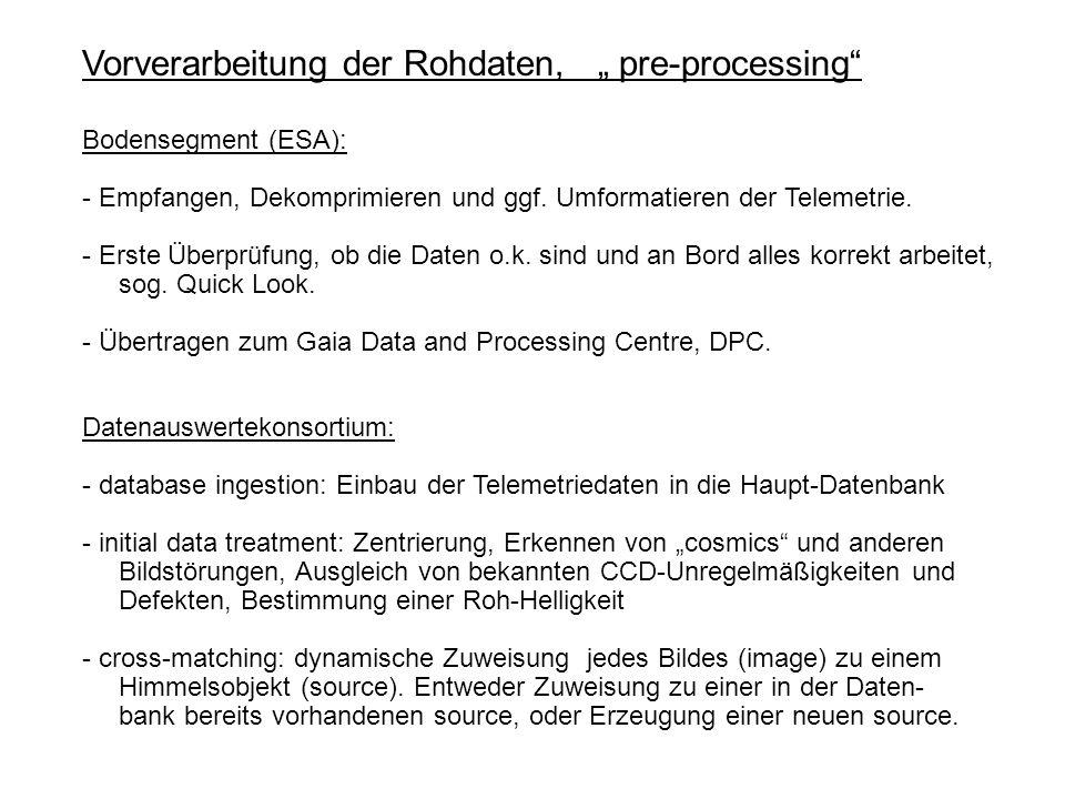 """Vorverarbeitung der Rohdaten, """" pre-processing"""