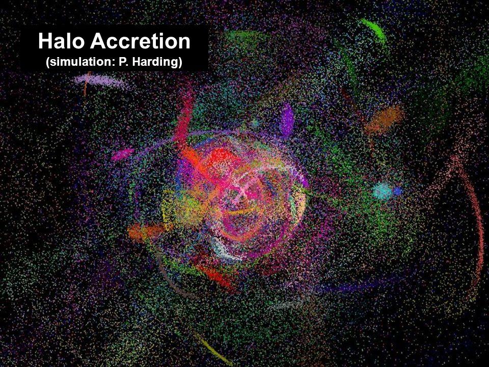 Halo accretion (Harding image)
