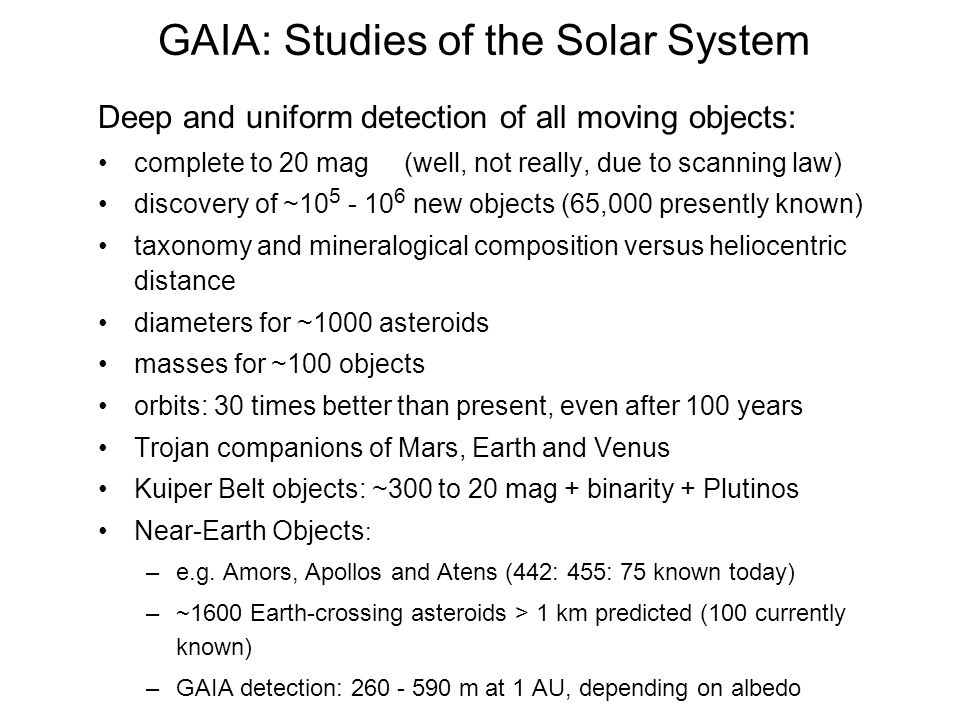 GAIA: Studies of the Solar System