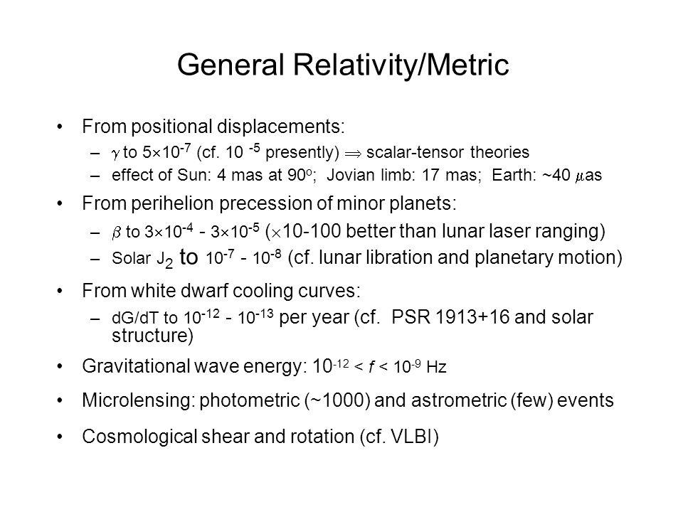 General Relativity/Metric